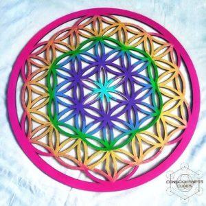 Consciousness Codes - Sveta geometrija & Starodavni simboli